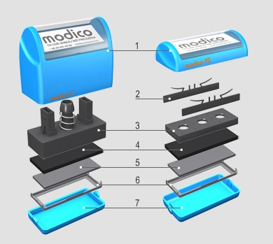 Устройство на печат Модико - фирмени печати за бизнеса
